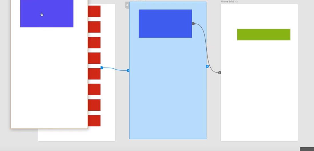עיצוב אפליקציה תוכנה UX- UI
