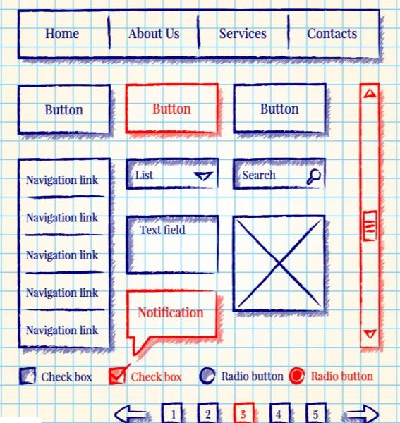פיתוח אפליקציות - התהליך UI – User Interface